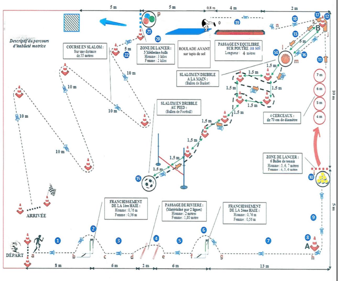 plan-parcours-habilité-motrice-test